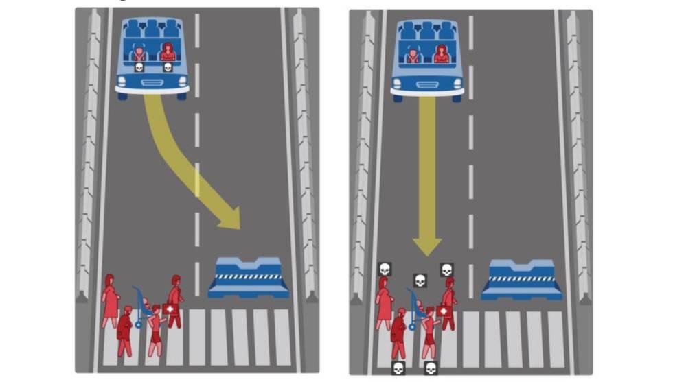La máquina de la moral y otras ideas para que los coches tomen decisiones correctas