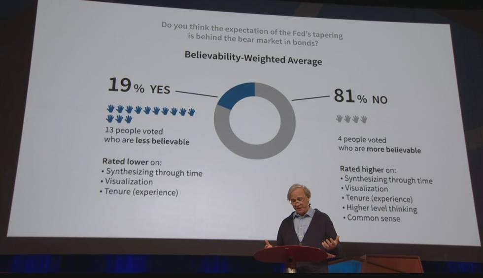 El fundador y CEO, el inversor Ray Dalio, presentando el sistema de calificación.