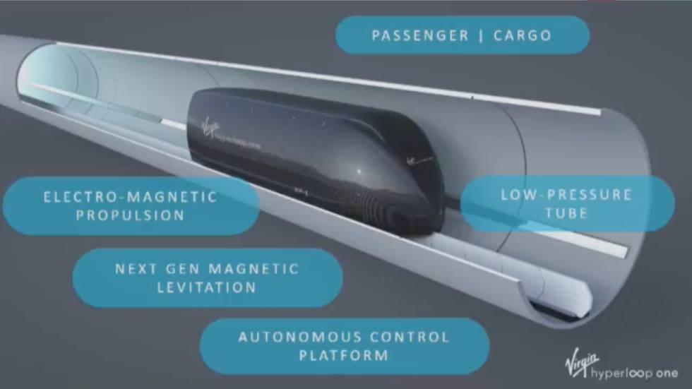 Cañerías futuristas para recorrer 500 kilómetros en media hora