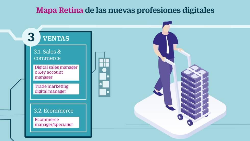 Ventas: las profesiones comerciales adaptadas a una nueva realidad