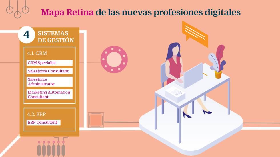 Sistemas de gestión: las profesiones para mejorar la relación con el cliente